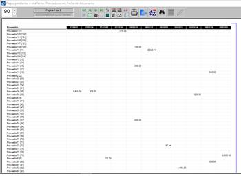 Matriz de pagos pendientes a una fecha. Proveedor vrs. fecha del documento