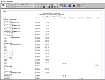 Pagos calendario semanal de los pagos no vencidos
